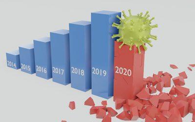 Covid-19 : moratorium op faillissementen verlengd tot 17 juni