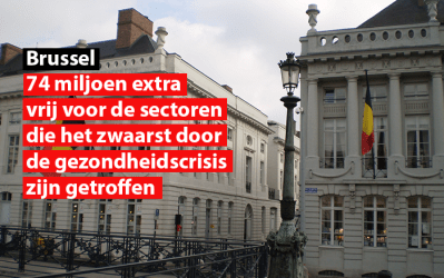 Brusselse regering maakt 74 miljoen extra vrij voor de sectoren die het zwaarst door de gezondheidscrisis zijn getroffen